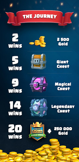 turnamen crown clash royale