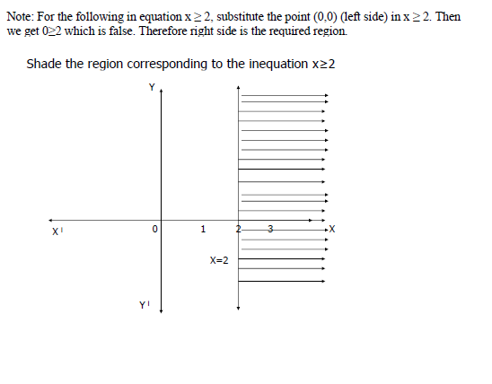 Rules for solving inequalities with solve example  and HOT questions
