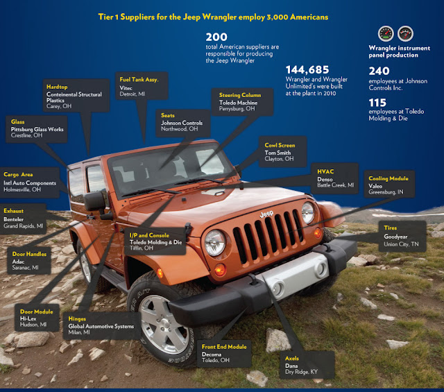 Jeep_Wrangler_assembly