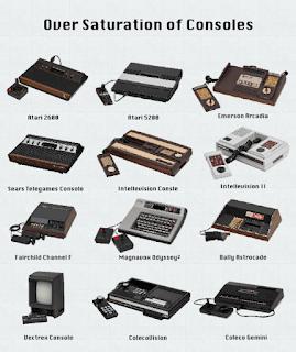 Sejarah Hancurnya Video Game Tahun 1983 - Khastury Mobile Site