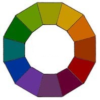 My cozy little farmhouse a primer on color part 1 - Jewel tones color wheel ...
