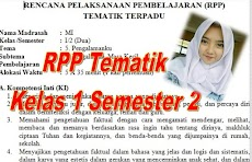 Download RPP Kelas 1 Semester 2 Kurikulum 2013