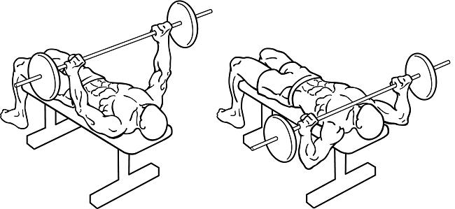 tlaky s činkou na lavici