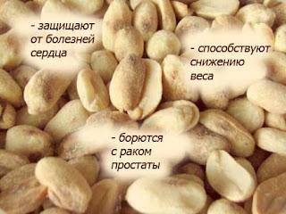 посыпать арахисом