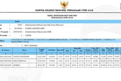 Pengumuman Hasil Akhir Nilai SKD & SKB CPNS 2018 Kemenkumham