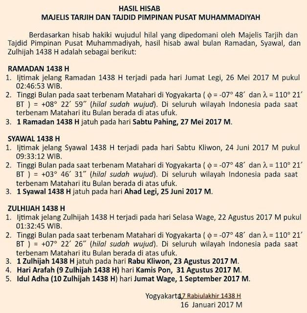 Inilah Awal Puasa Ramadhan dan Hari Idul Fitri 2017 versi Muhammadiyah