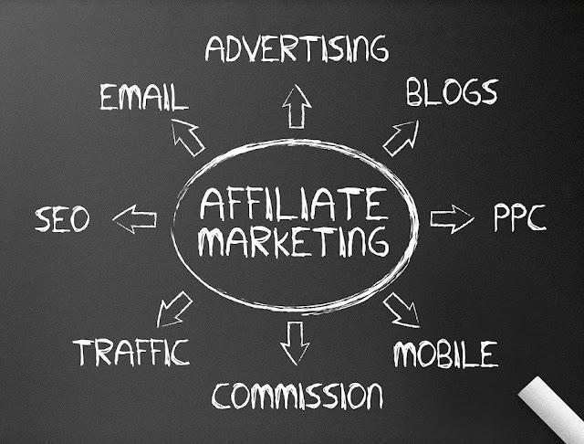 Tips Pemasaran Afiliasi Untuk Keuntungan Lebih Baik
