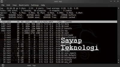 Belajar Dasar Linux untuk Menjadi Hacker Pro, Bagian 8 ...