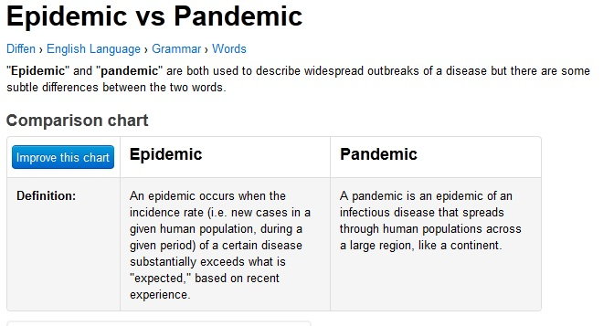 epidemics and additionally pandemics