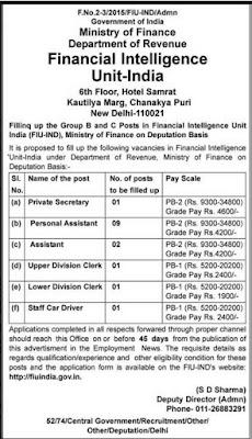 Financial Intelligence Unit Recruitment 2017