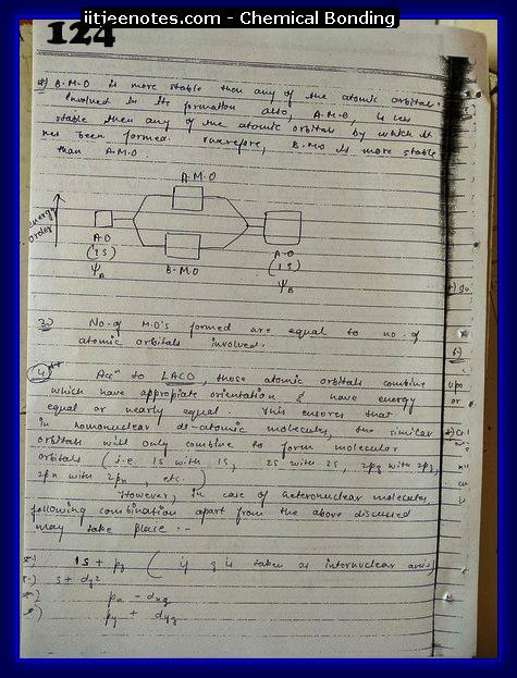 Chemical-Bonding images4