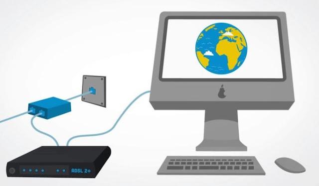 ¿Qué es y para qué sirve el ADSL + microfiltro  Explicación + Ejemplo de conexionado