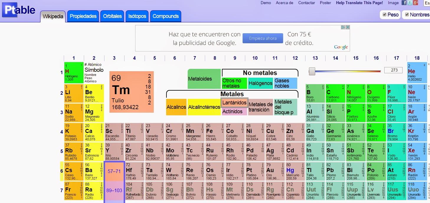Tabla periodica grupos new calendar template site tabla periodica completa urtaz Choice Image