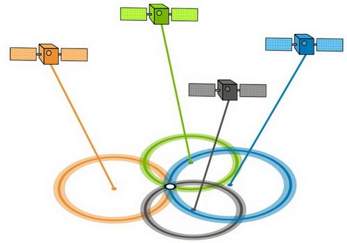 Tinuku.com How GPS navigation system work on your gadget (2)