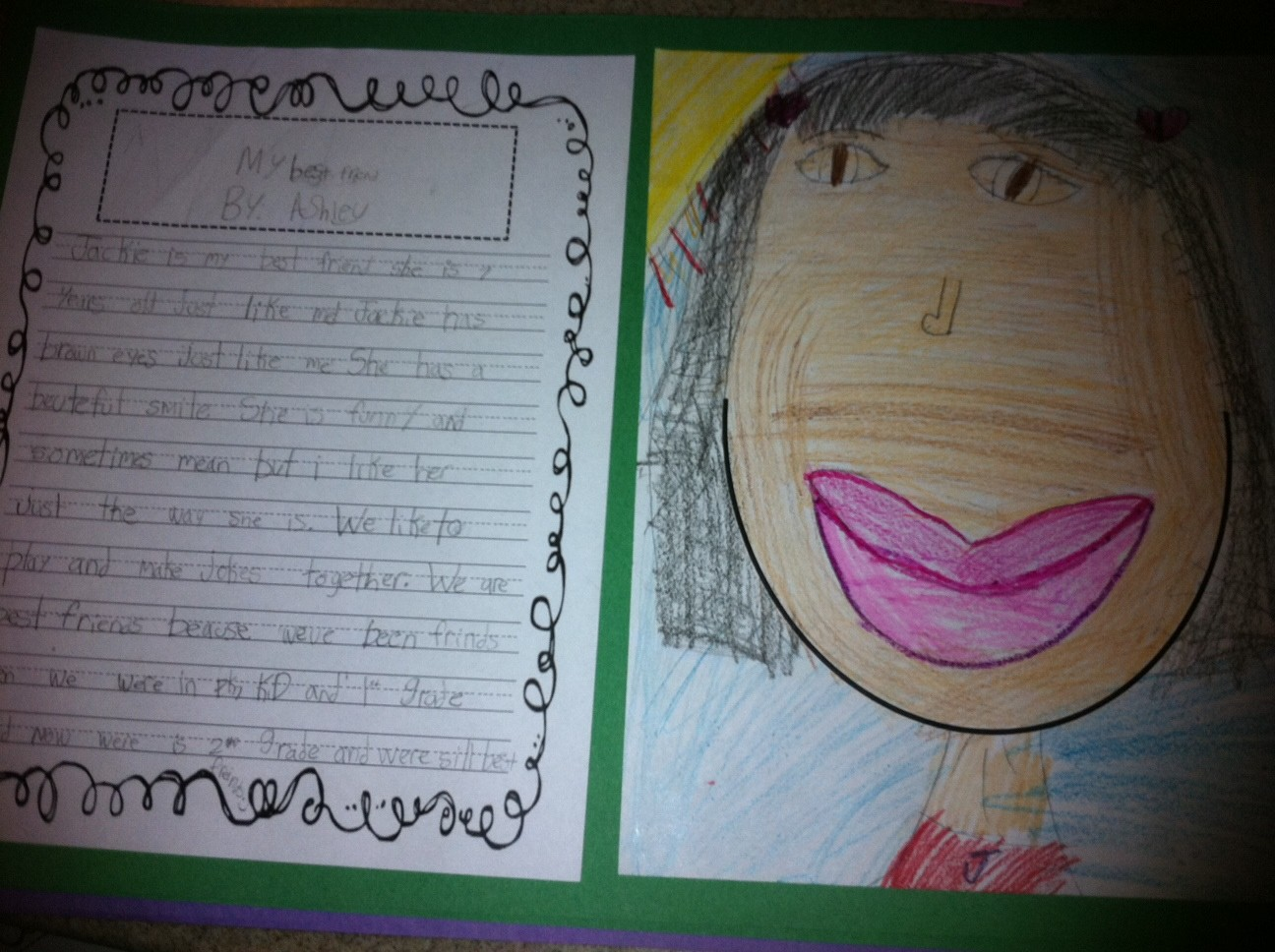 Personal Narrative Writing Rubric 2nd Grade