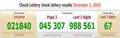 Thai Lotto Live Result Today 01-12-2018