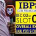 IBPS Clerk Prelims 2016 : Exam Analysis & Cut off - 03rd December 2016 - Slot 1