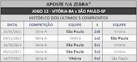 LOTECA 720 - HISTÓRICO JOGO 12