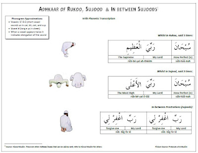 Athkaar of Rukoo, Sujood and Inbetween Sujoods