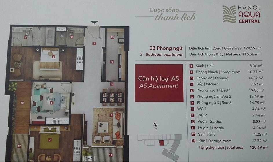 Tổng quan dự án Chung cư cao cấp Hà Nội Aqua Central - 44 Yên Phụ