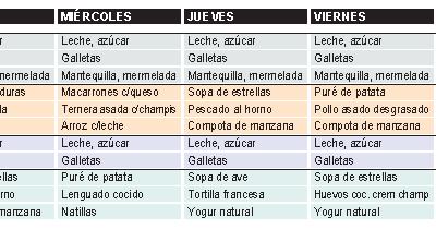 Recomendaciones dieta proteccion gastrica