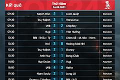 Tổng hợp kết quả thi đấu các Clan ngày 16-9