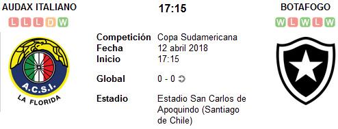 Audax Italiano vs Botafogo en VIVO