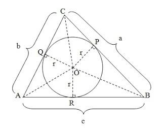 Rumus Jari-Jari Lingkaran dalam Segitiga dan Penurunan Rumusnya