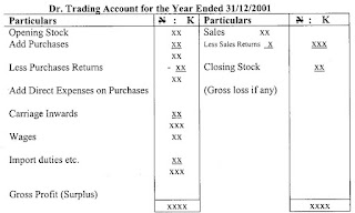 final-accounts-i-trading-profit-and.