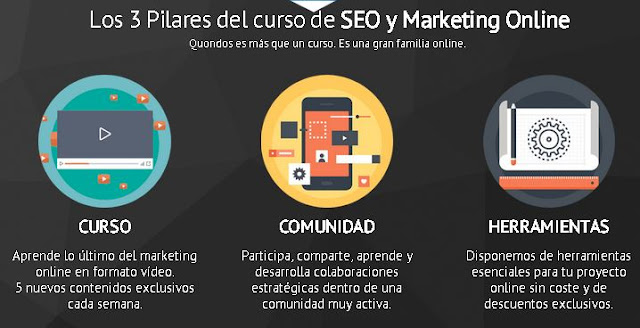 es marketing digital, Pilares del seo