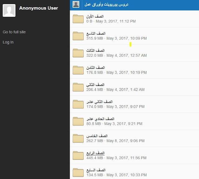 حلول كتاب التربية الاسلامية للصفوف الاول حتي العاشر