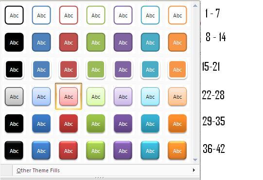 Excel VBA Codes & Macros: Shape Background Color using VBA