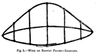 Fanchon wire diagram, Harper's 1868.