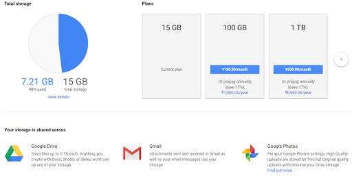 Shows usage of Google storage and premium plans