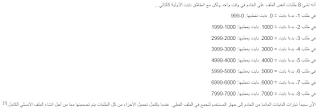 تحميل برنامج انترنت داونلود مانجر 2016 عربى مجانا Download Internet Download Manager Free