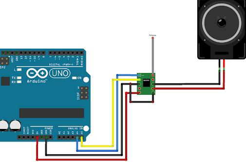 Fm radio receiver for your arduino tea