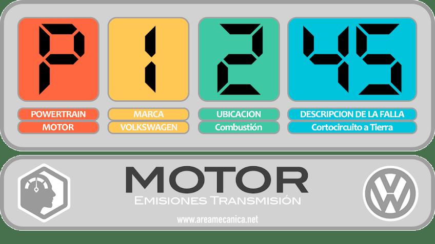 CODIGOS DE FALLA: Volkswagen (P1000-P1FFF) Motor | OBD2 | DTC