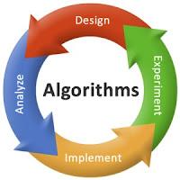 Bentuk Dasar Algoritma