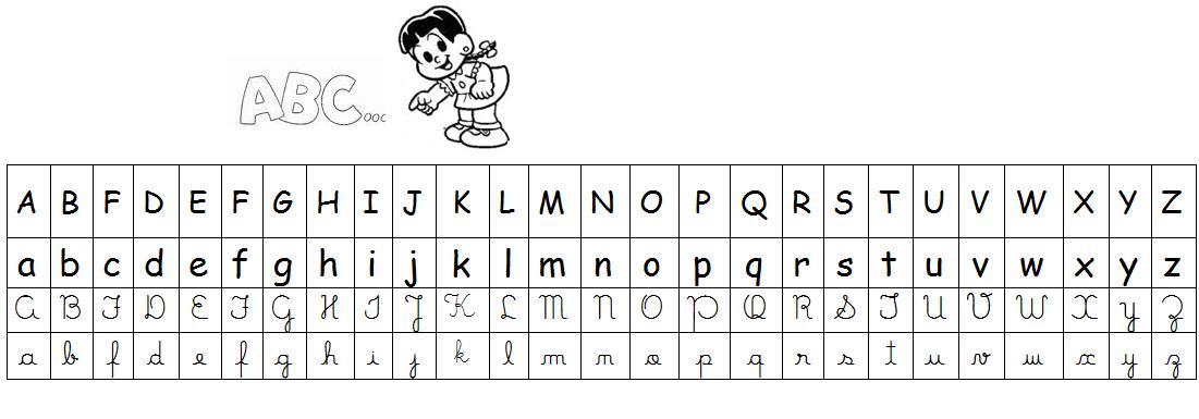 Abecedario en los cuatro tipos de letras - Imagui