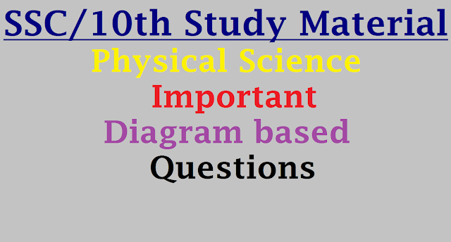 10th Class Physical Science Important Diagram based Questions| PS Important Diagram Based Questions asked previously in SSC Exams | X Class Physical Science Diagram Based Questions | Frequently asked Phy Sci Diagram Based Questions| SSC P S Important Diagram Based Questions Asked in Exams/2017/03/10th-class-physical-science-important-diagram-based-questions.html