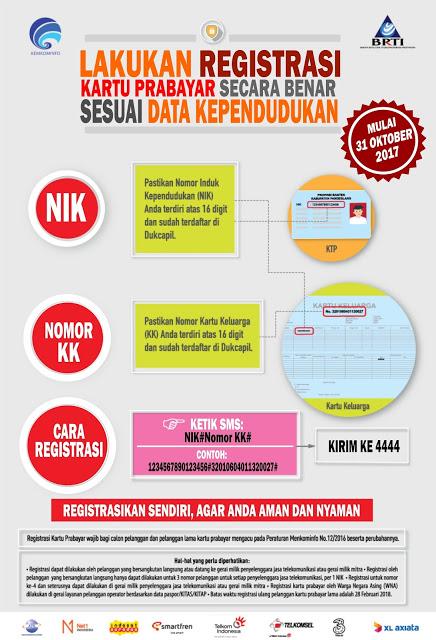 registrasi ulang kartu telkomsel