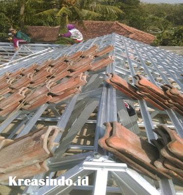 Hemat Biaya dengan Mengetahui Harga Rangka Atap Baja Ringan Jabodetabek