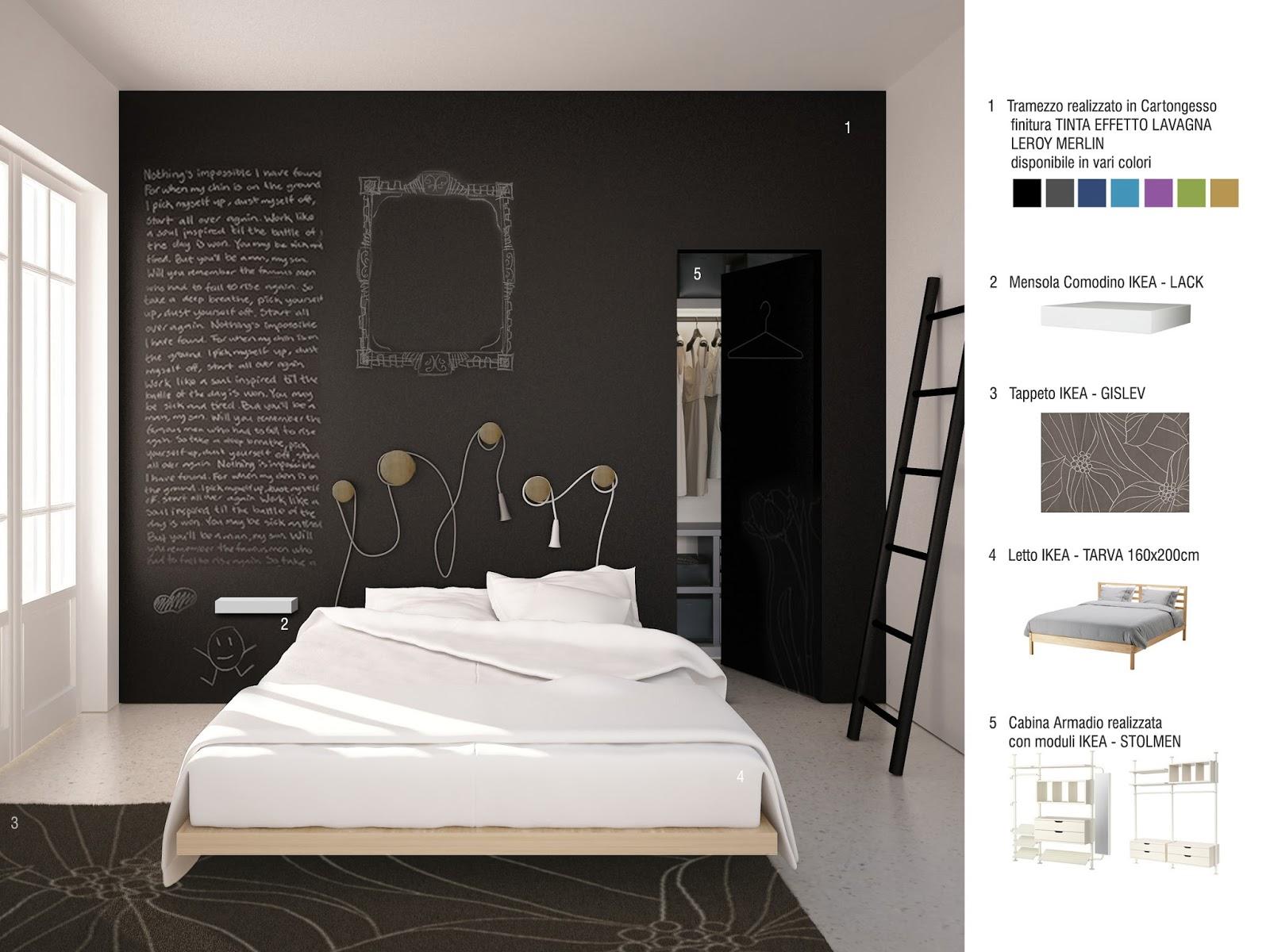 Pittura Granulosa Per Cartongesso right brain design & co