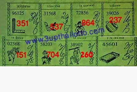 Thai lottery tip result synonyme rabatt