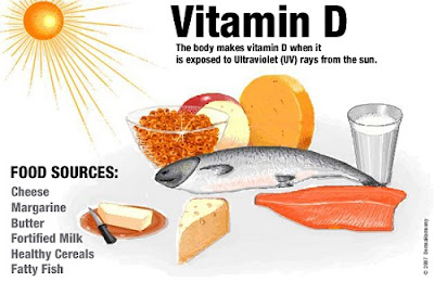Vitamin D Deficiency During Pregnancy >> Terra Forming Terra Vitamin D Deficiency Affects Many