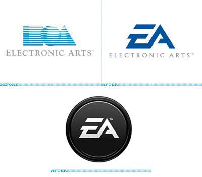 Mundo Das Marcas: ELECTRONIC ARTS (EA)