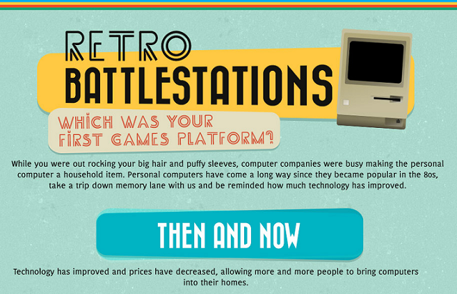 Image: Retro Battlestations: Which Was Your first Games Platform?