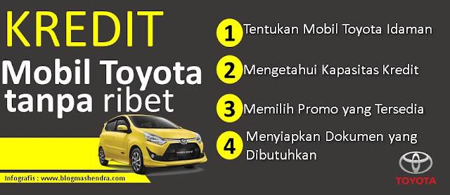 Cara Mudah Kredit Mobil Toyota - Blog Mas Hendra