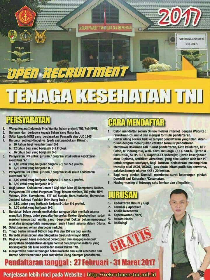 Lowongan Kerja Tenaga Kesehatan TNI Maret 2017