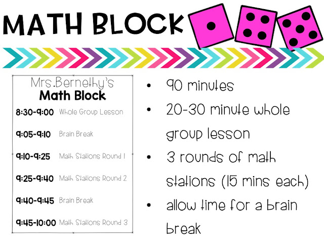Are you looking to start math stations in your classroom? This blog series breaks down everything you need to know about guided math and managing math centers in your classroom.